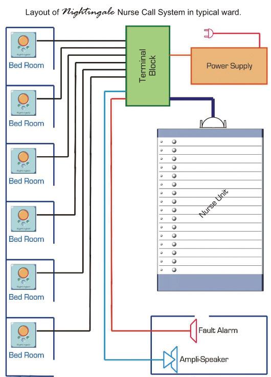 nurse call system wiring diagram  2008 chevy silverado